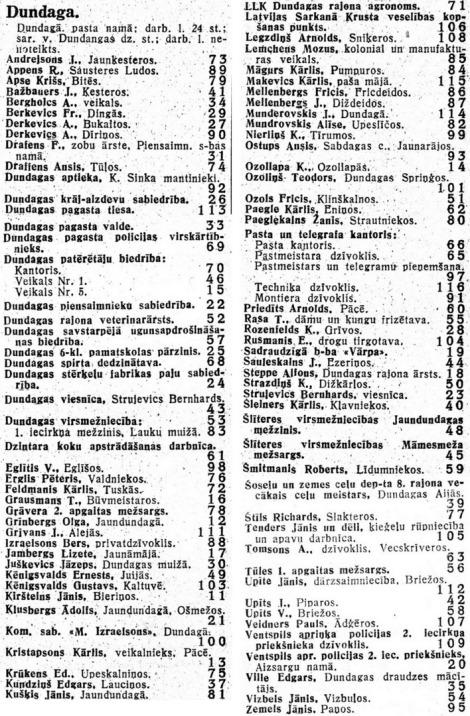 Abonenti_Dundaga_1940