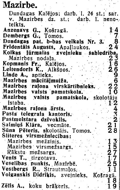 Abonenti_Mazirbe_1940