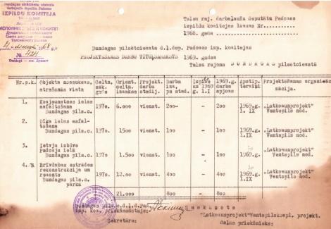 Dundagas pilsētciemata darbļaužu deputātu Padomes izpildu komitejas Projektēšanas darbu tituļsaraksts 1969. gadam