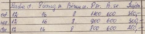 kinrepertuars_1985_10-12
