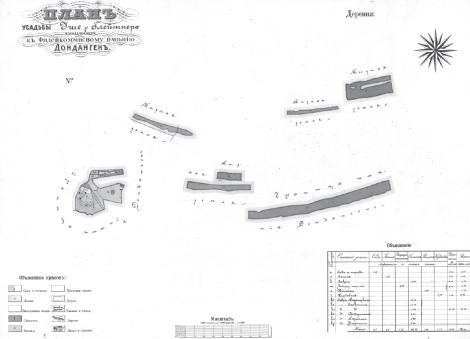 Ušu saimniecības plāns (DSHI 110 Osten-Sacken 158).